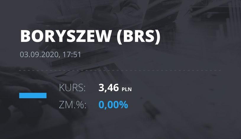 Notowania akcji spółki Boryszew z 3 września 2020 roku