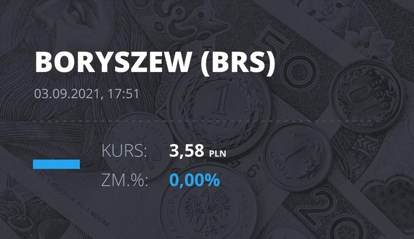 Notowania akcji spółki Boryszew z 3 września 2021 roku