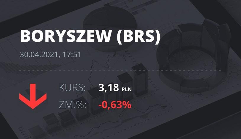 Notowania akcji spółki Boryszew z 30 kwietnia 2021 roku