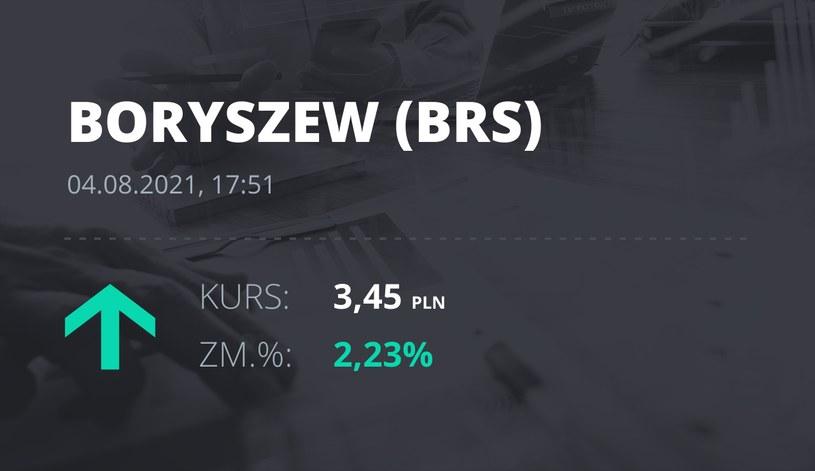 Notowania akcji spółki Boryszew z 4 sierpnia 2021 roku