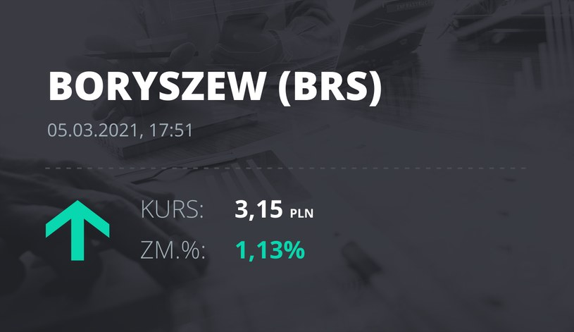 Notowania akcji spółki Boryszew z 5 marca 2021 roku
