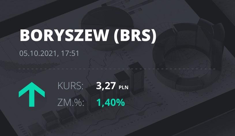 Notowania akcji spółki Boryszew z 5 października 2021 roku