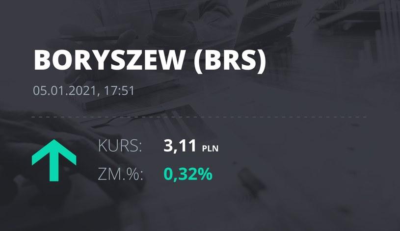 Notowania akcji spółki Boryszew z 5 stycznia 2021 roku