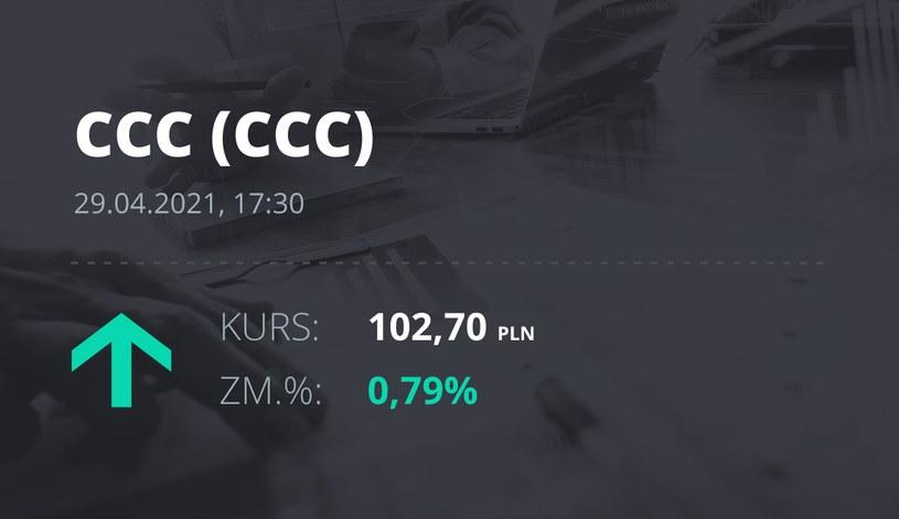 Notowania akcji spółki CCC z 29 kwietnia 2021 roku