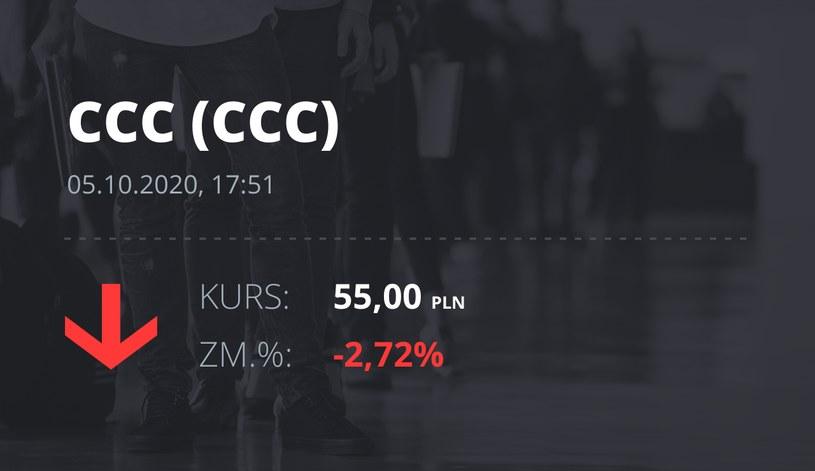 Notowania akcji spółki CCC z 5 października 2020 roku