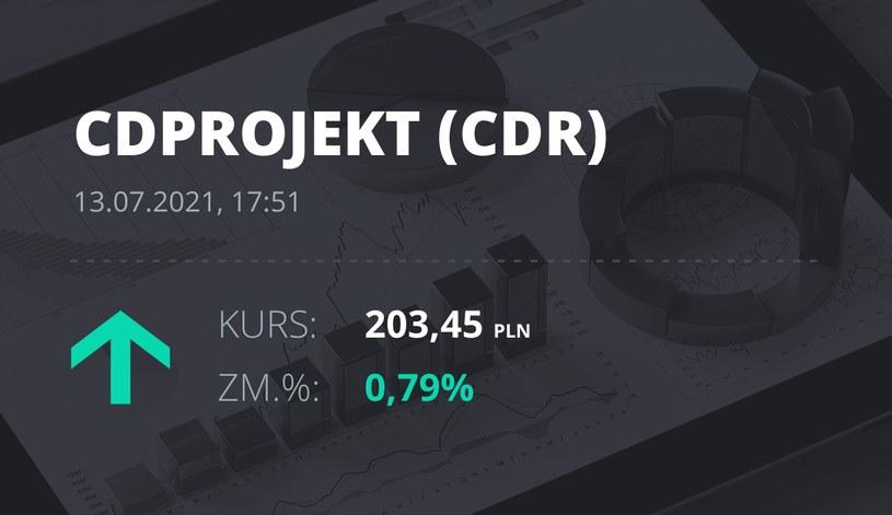 Notowania akcji spółki CD Projekt z 13 lipca 2021 roku