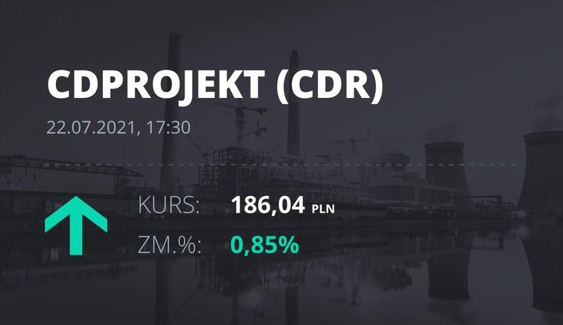 Notowania akcji spółki CD Projekt z 22 lipca 2021 roku