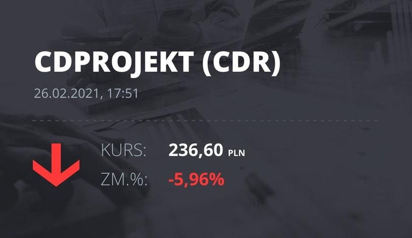 Notowania akcji spółki CD Projekt z 26 lutego 2021 roku