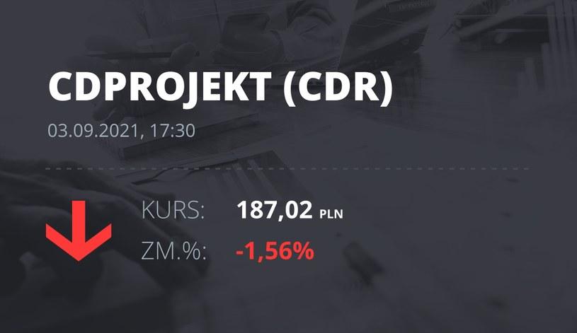 Notowania akcji spółki CD Projekt z 3 września 2021 roku