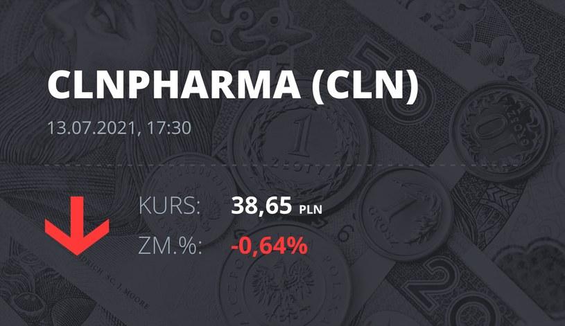 Notowania akcji spółki Celon Pharma z 13 lipca 2021 roku