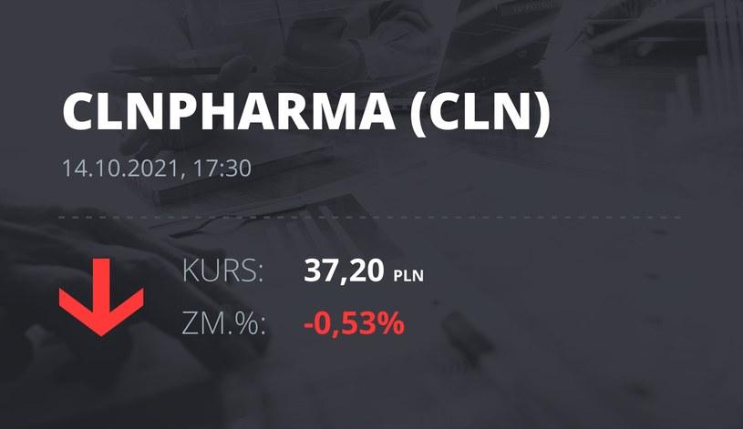 Notowania akcji spółki Celon Pharma z 14 października 2021 roku