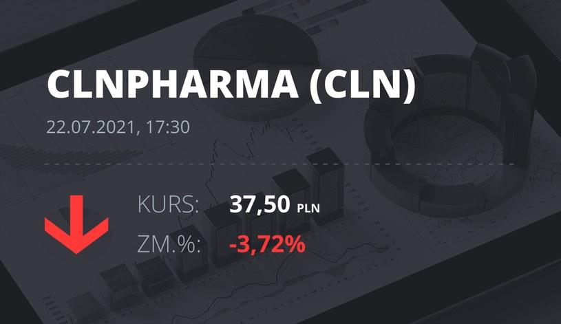 Notowania akcji spółki Celon Pharma z 22 lipca 2021 roku