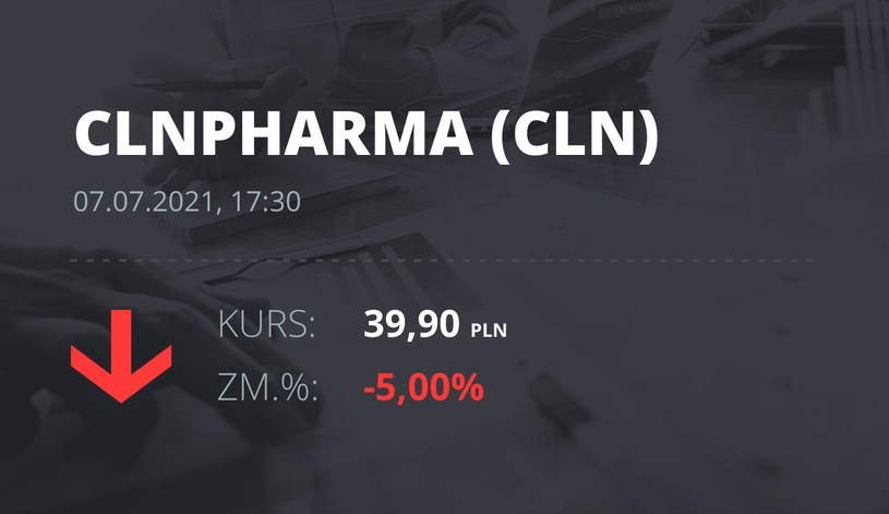 Notowania akcji spółki Celon Pharma z 7 lipca 2021 roku