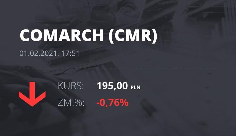 Notowania akcji spółki Comarch z 1 lutego 2021 roku