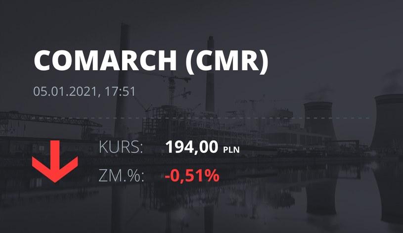 Notowania akcji spółki Comarch z 5 stycznia 2021 roku