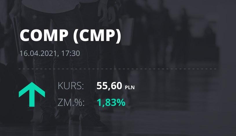 Notowania akcji spółki Comp z 16 kwietnia 2021 roku