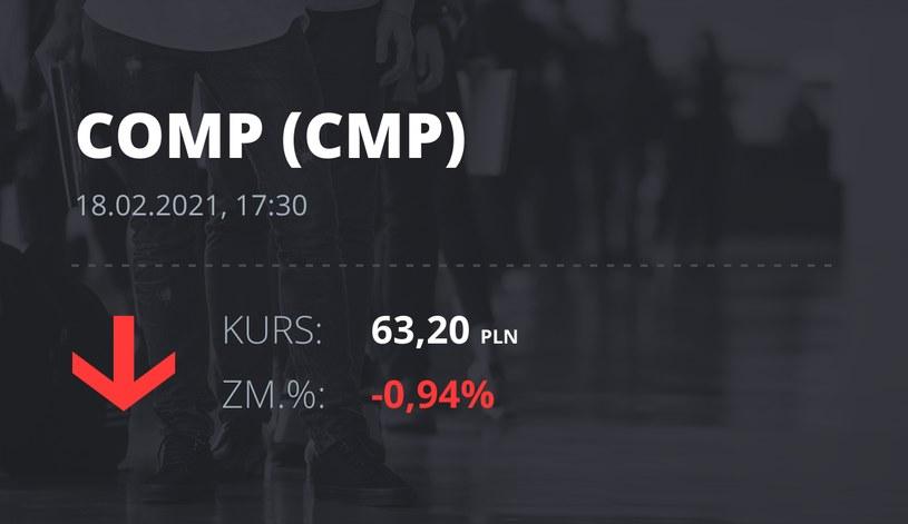 Notowania akcji spółki Comp z 18 lutego 2021 roku
