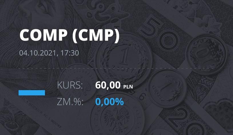 Notowania akcji spółki Comp z 4 października 2021 roku