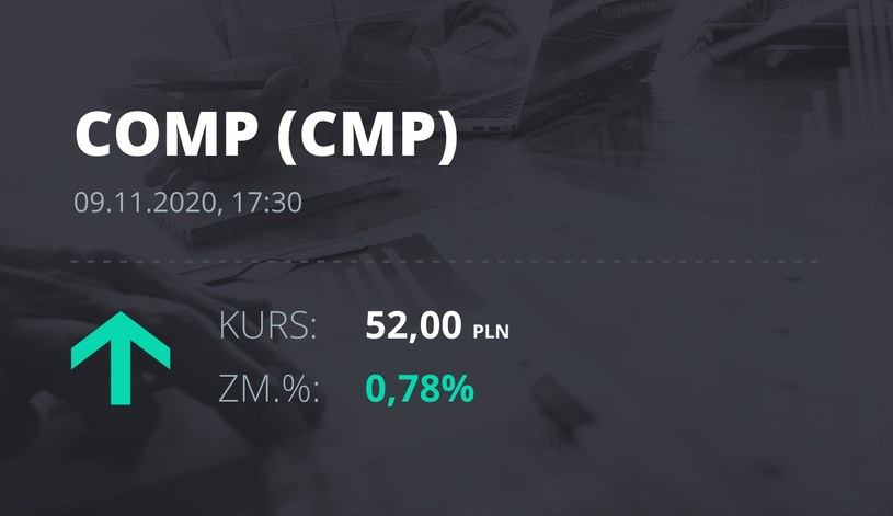 Notowania akcji spółki Comp z 9 listopada 2020 roku