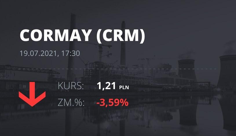 Notowania akcji spółki Cormay z 19 lipca 2021 roku