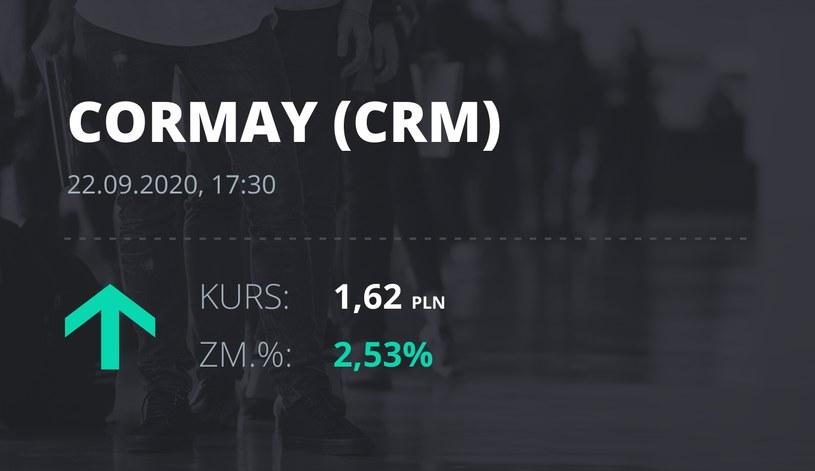 Notowania akcji spółki Cormay z 22 września 2020 roku