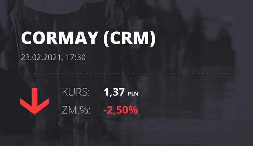 Notowania akcji spółki Cormay z 23 lutego 2021 roku