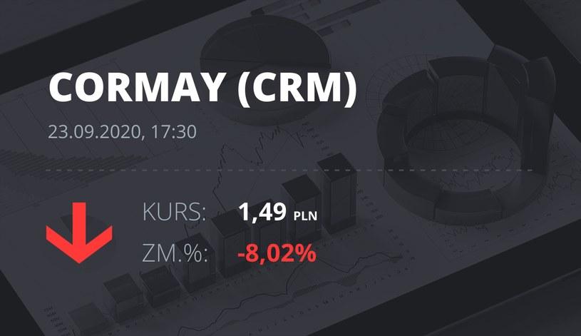 Notowania akcji spółki Cormay z 23 września 2020 roku