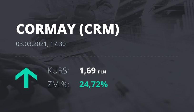 Notowania akcji spółki Cormay z 3 marca 2021 roku
