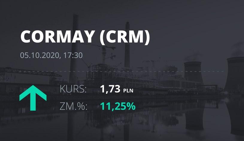 Notowania akcji spółki Cormay z 5 października 2020 roku