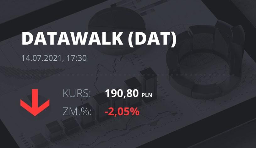 Notowania akcji spółki DataWalk S.A. z 14 lipca 2021 roku