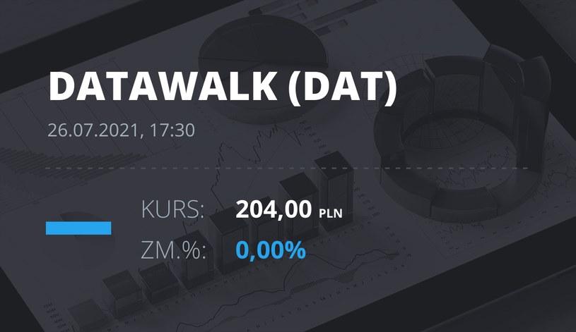Notowania akcji spółki DataWalk S.A. z 26 lipca 2021 roku