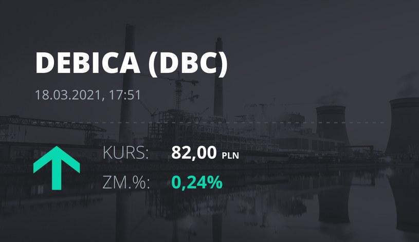 Notowania akcji spółki Dębica z 18 marca 2021 roku