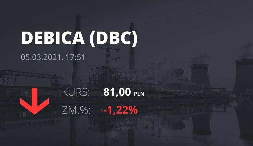 Notowania akcji spółki Dębica z 5 marca 2021 roku