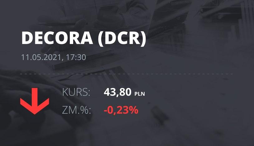 Notowania akcji spółki Decora S.A. z 11 maja 2021 roku