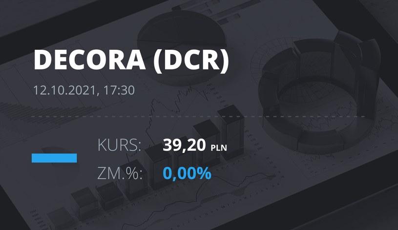 Notowania akcji spółki Decora S.A. z 12 października 2021 roku