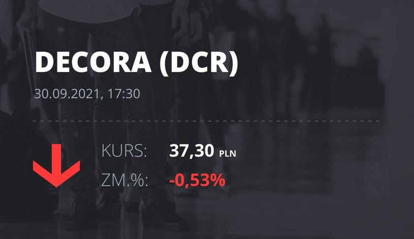 Notowania akcji spółki Decora S.A. z 30 września 2021 roku