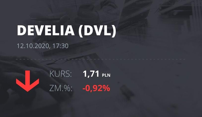 Notowania akcji spółki Develia z 12 października 2020 roku