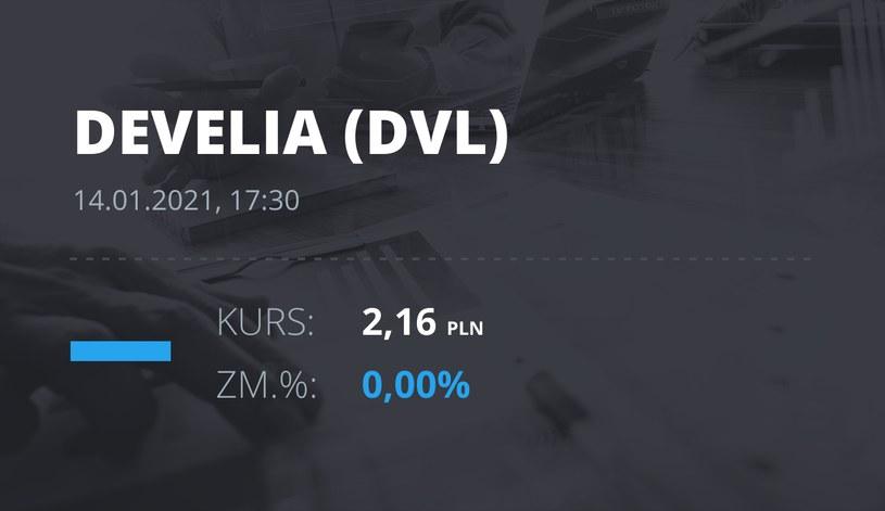 Notowania akcji spółki Develia z 14 stycznia 2021 roku