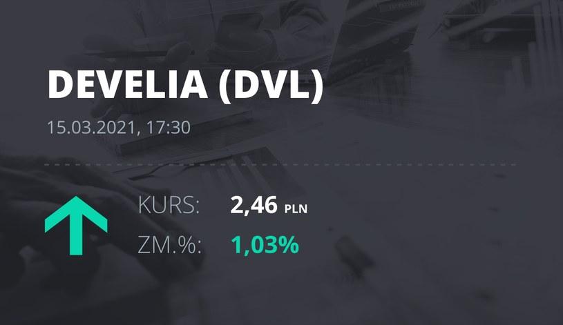 Notowania akcji spółki Develia z 15 marca 2021 roku