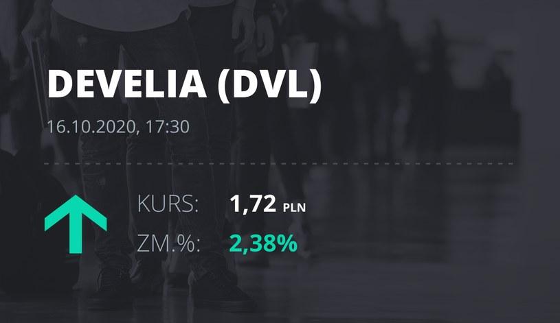 Notowania akcji spółki Develia z 16 października 2020 roku