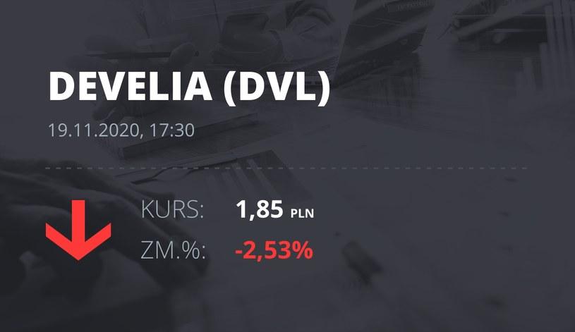 Notowania akcji spółki Develia z 19 listopada 2020 roku