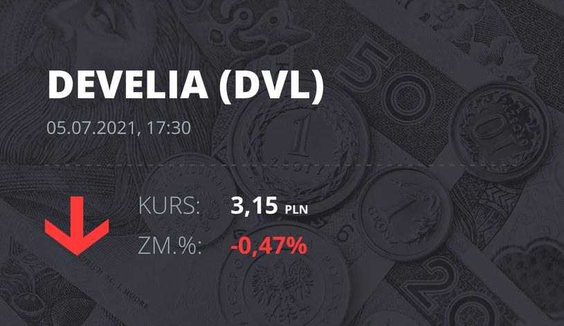 Notowania akcji spółki Develia z 5 lipca 2021 roku