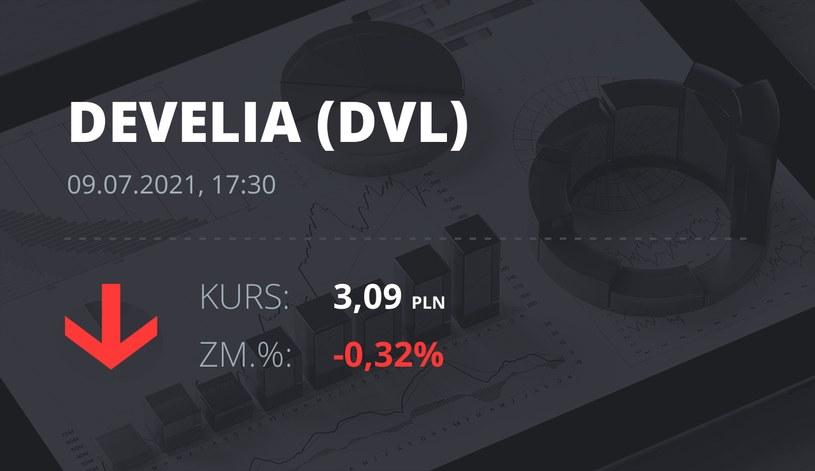 Notowania akcji spółki Develia z 9 lipca 2021 roku
