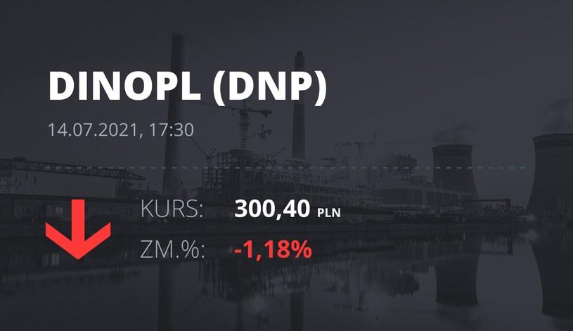 Notowania akcji spółki Dino z 14 lipca 2021 roku