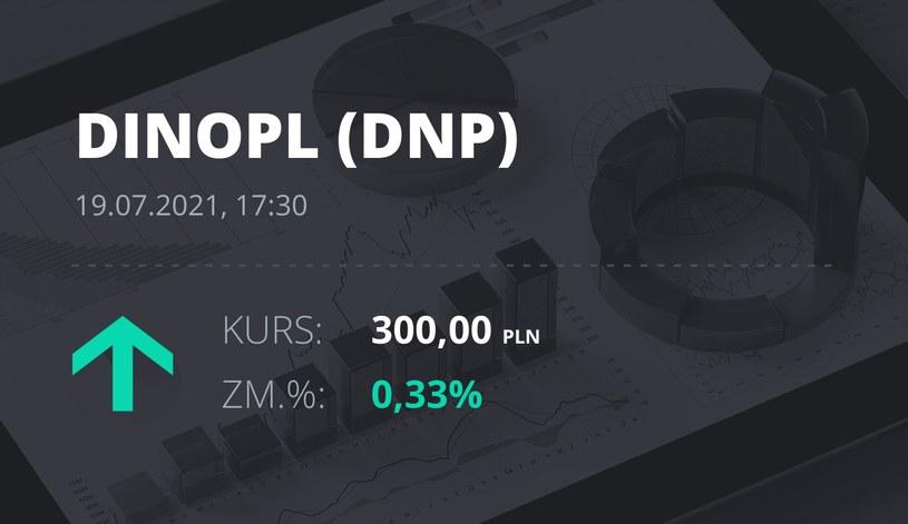 Notowania akcji spółki Dino z 19 lipca 2021 roku