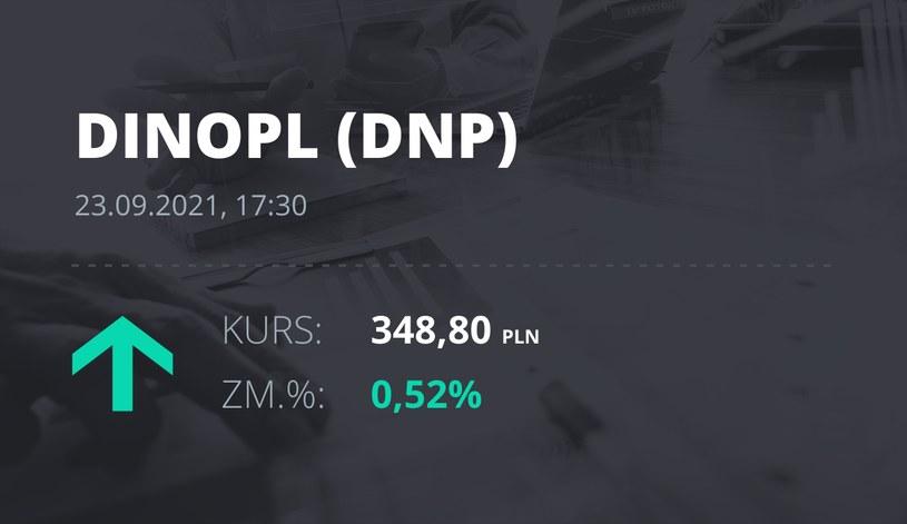 Notowania akcji spółki Dino z 23 września 2021 roku