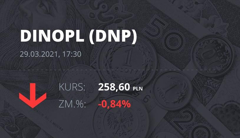 Notowania akcji spółki Dino z 29 marca 2021 roku