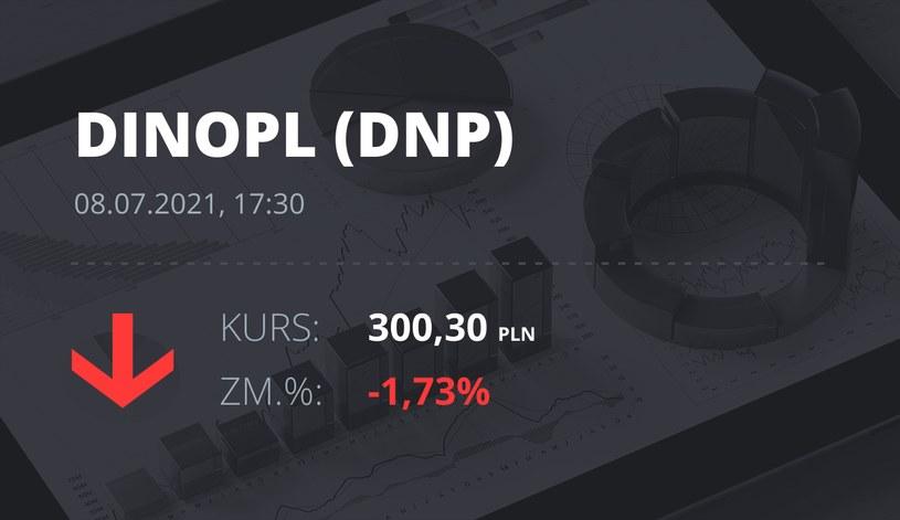 Notowania akcji spółki Dino z 8 lipca 2021 roku