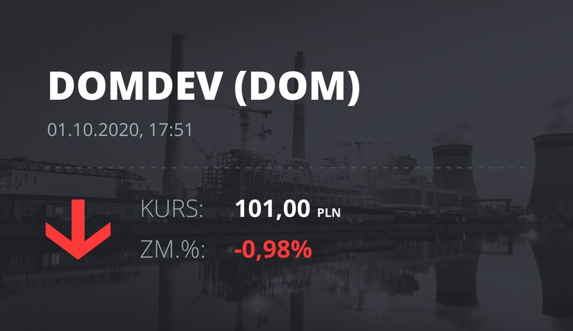Notowania akcji spółki Dom Development z 1 października 2020 roku