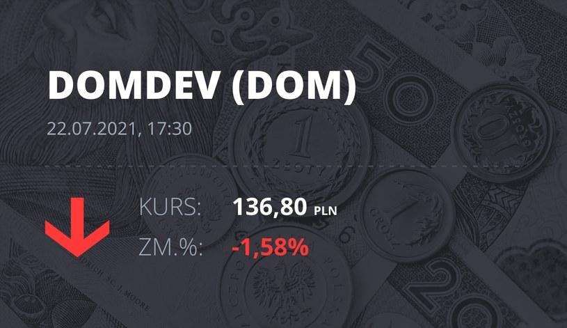 Notowania akcji spółki Dom Development z 22 lipca 2021 roku